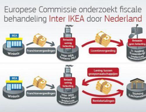 Onderzoek naar IKEA-rulings